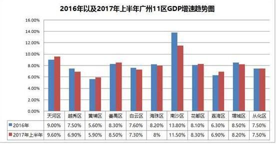 印度尼西亚第二大城市gdp_北方第二大城市GDP出炉 总量18809亿,增长率3.6 ,十分感人(3)