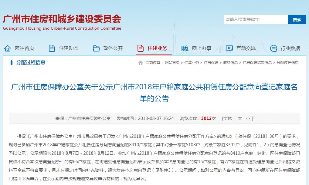 """属于申请登记对象的名单公告, 只剩2天就结束公示期啦!  8月7日,广州市住建委发布《广州市2018年户籍家庭公共租赁住房分配意向登记家庭名单的公告》(简称《公告》)。  根据《公告》显示,参加广州市2018年户籍家庭公共租赁住房分配意向登记的有8410户家庭,远超今年户籍家庭公共租赁住房的供应量4006套,这也意味着每两户家庭""""抢""""一套房子。经街、区住房保障部门复核不符合本次意向登记条件的有66户家庭,在街道受理意向登记后表示放弃参加本次意向登记的有15户家庭,有7户家庭在街道受"""